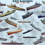 Submarine Poster and Warships of WWII Art Poster